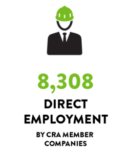Direct Employment by CRA Member Companies: 8,308