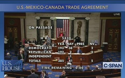 USMCA congressional vote count